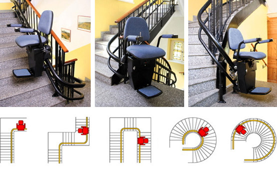 Hawle StairLift SanDiego Precision Harmar Helix Chair Stair Lift