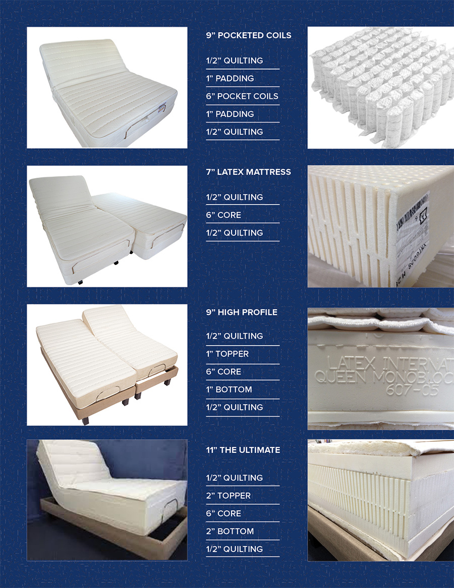 Adjustable Bed Latex Mattress Specialists