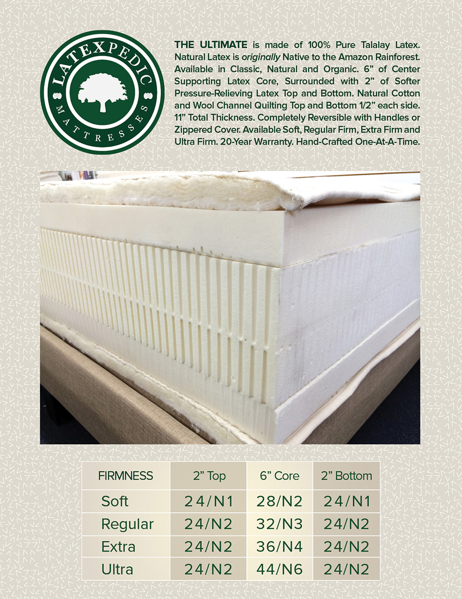 THE ULTIMATE latex natural organic mattress
